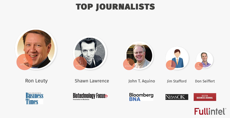 Top Journalists_BIO 2016