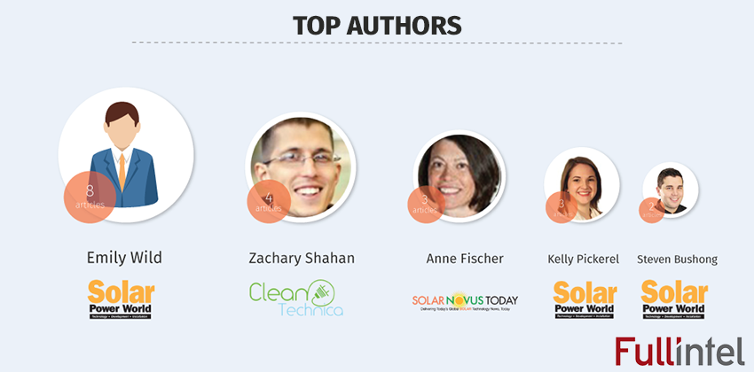 Top Authors of Intersolar 2016