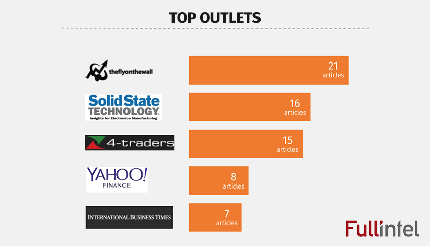 Top Outlets - Semicon West 2016
