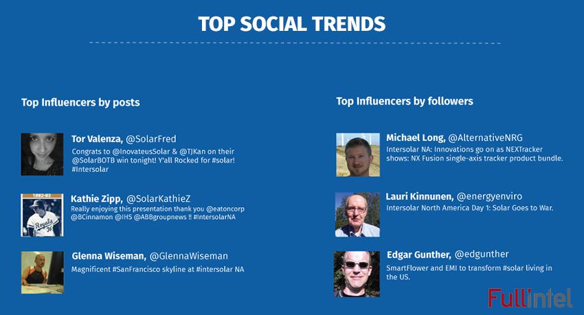 Top Social Trends - Intersolar 2016