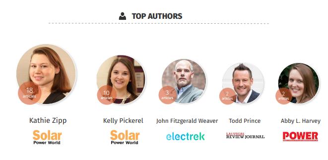 SPI Con - Authors