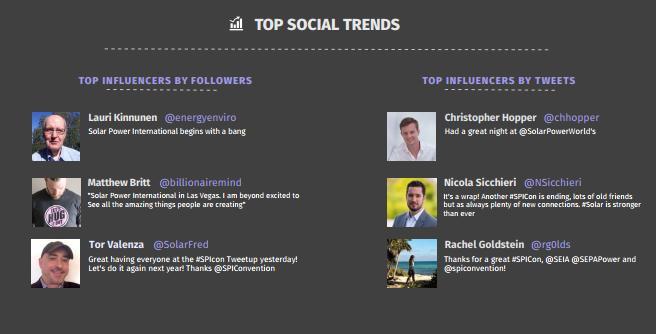 SPI Con - Social Trends