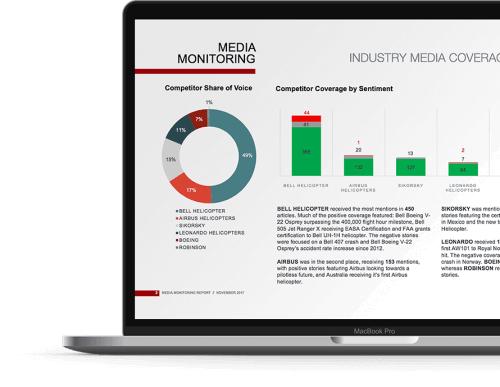 Media Monitoring coverage Statistics